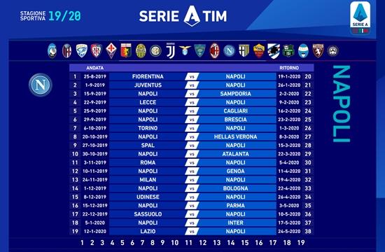 Calendario As Roma 2019 20.Calendario Serie A 2020 18 Napoli
